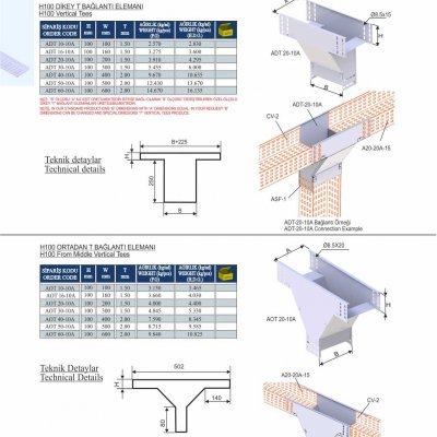 10_H100_K Series Cable Trays Vertical Tees & From Middle Vertical Tees