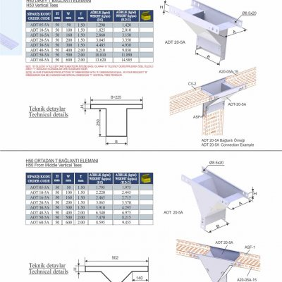 11_H50_K Series Cable Trays Vertical Tees & From Middle Vertical Tees