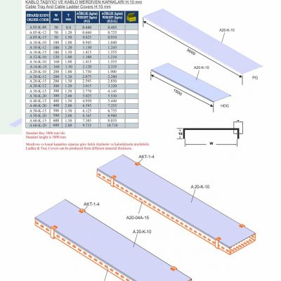 1_Cable_Tray & Cable Ladder Covers
