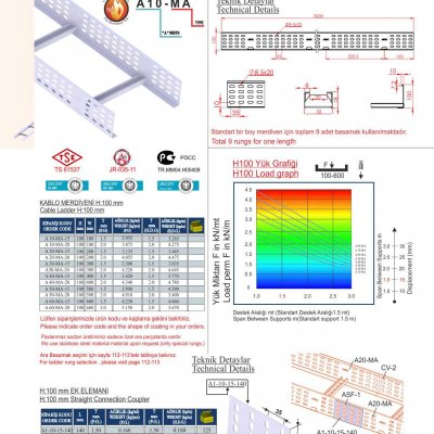 1_H100 M Series Cable Ladders