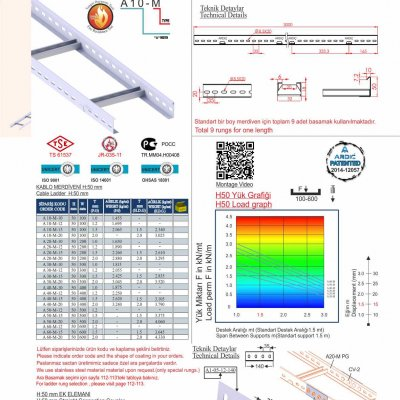 1_H50 M Series Cable Ladders