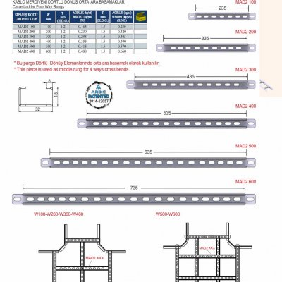 7_M Series Cable Ladder Four Way Rungs-2