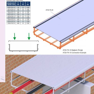 1_Wiremesh Cable Trays Covers